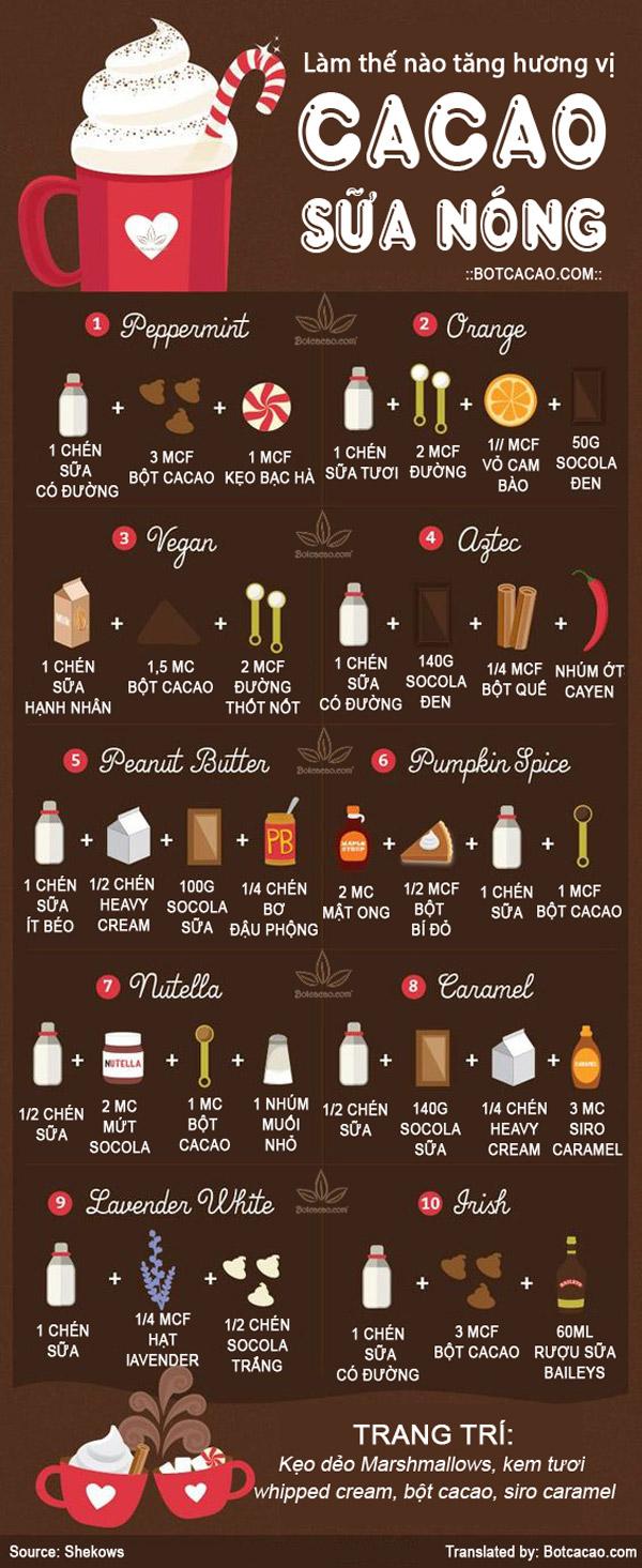 công thức cacao sữa nóng