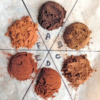 cách phân biệt bột cacao nguyên chất