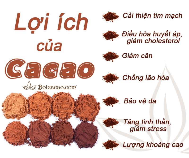 uống cacao
