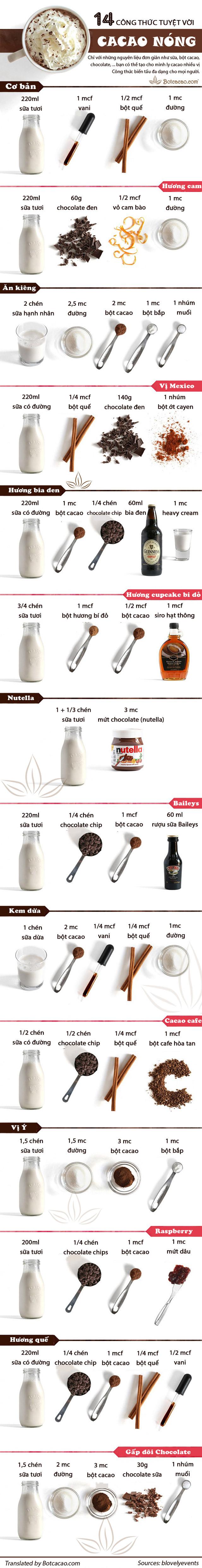 công thức pha cacao nóng